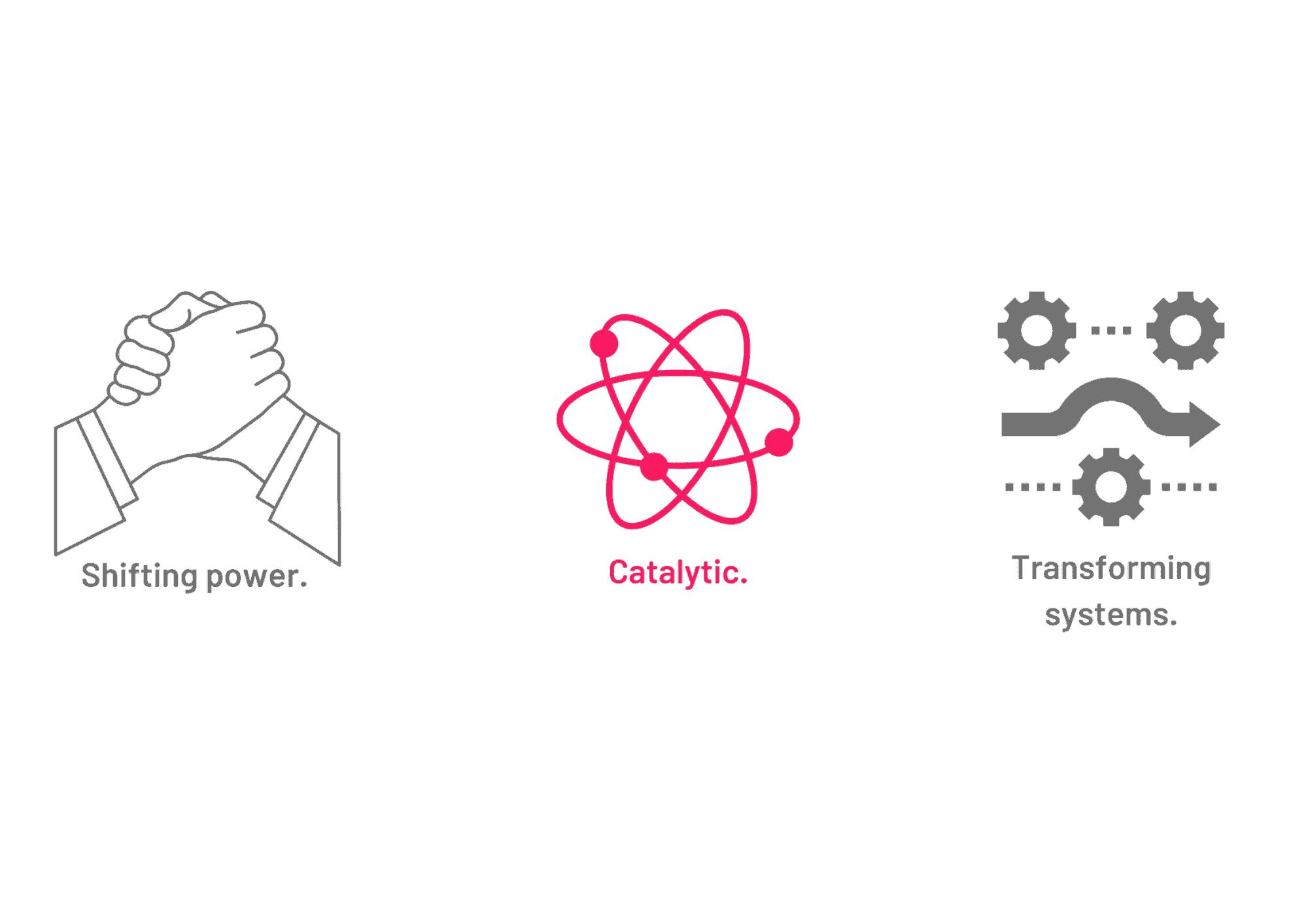 Catalytic funding principle icons