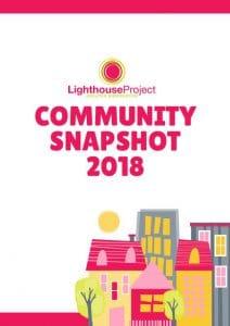 Community Snapshot Image