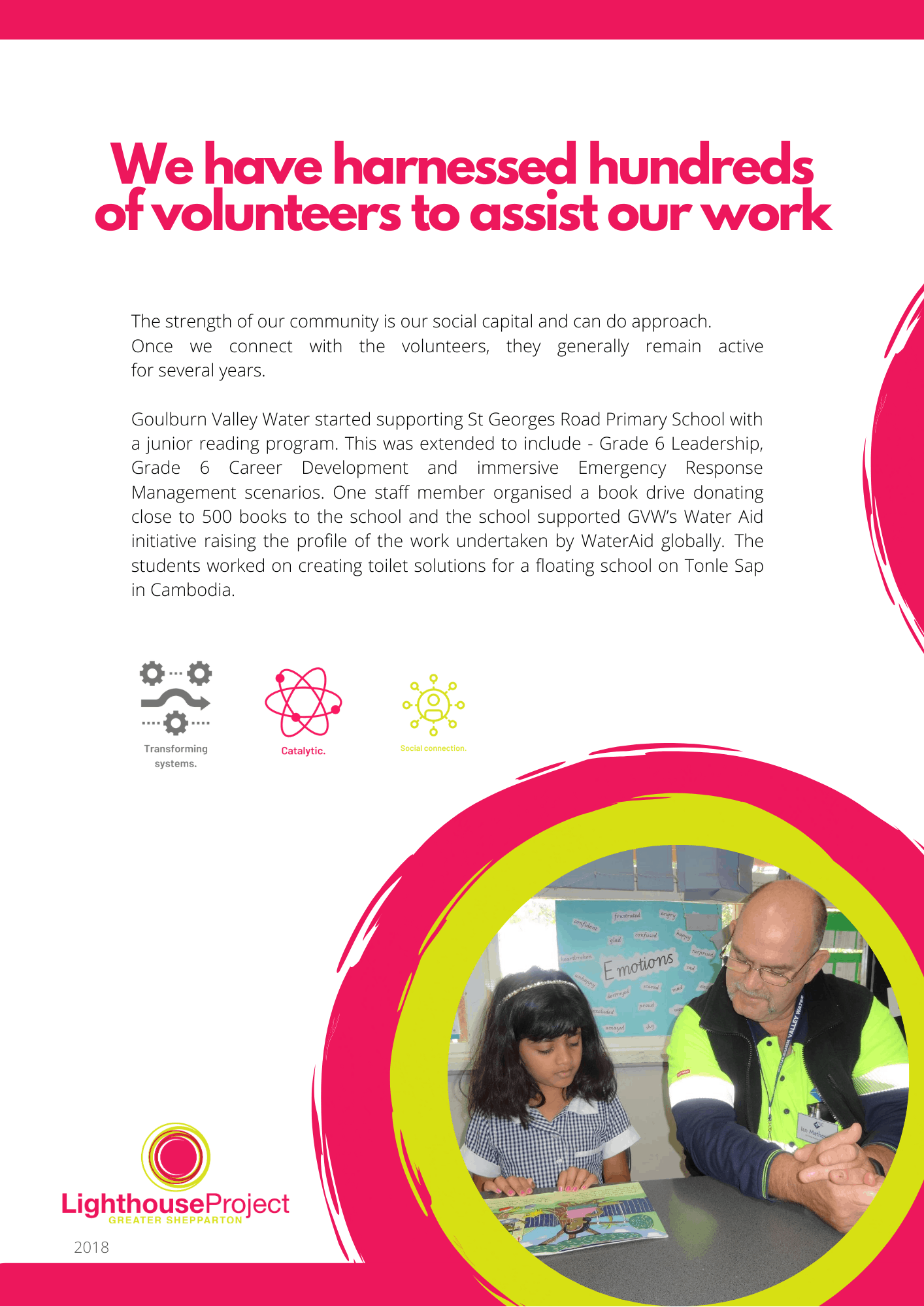 Hundreds of volunteers to assist our work image