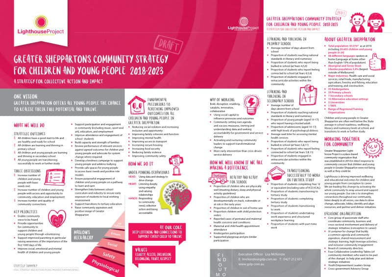 A3 version of Strategy for Children and Young People 2018 2023