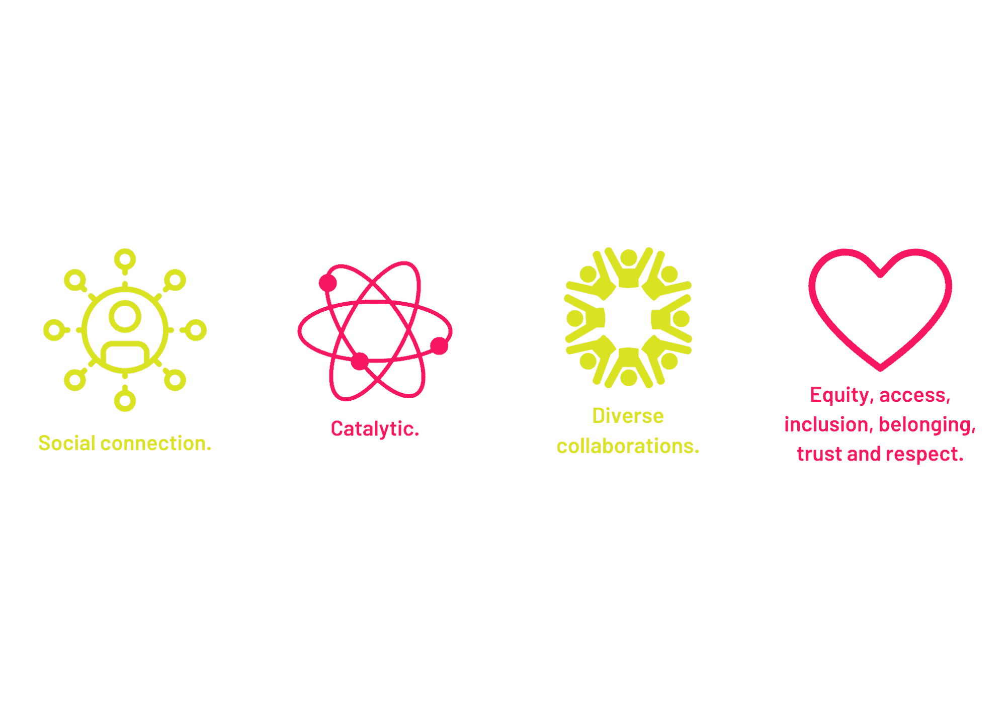 catalytic change principle icons